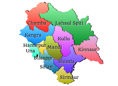 Himachal Districts